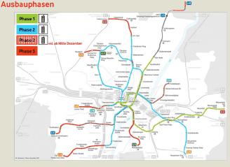 Phasen der Mobilfunkversorgung in der Münchner U-Bahn